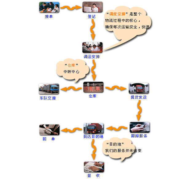 雷竞技雷竞技官网公司